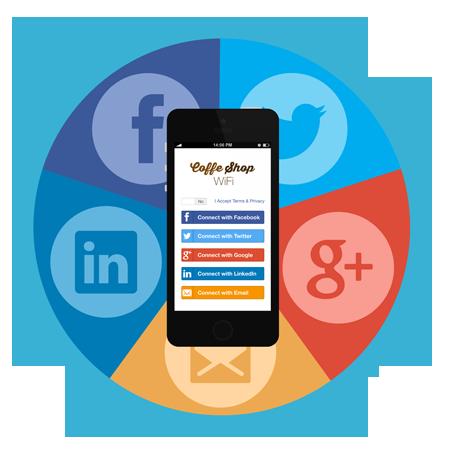 hotspot social login